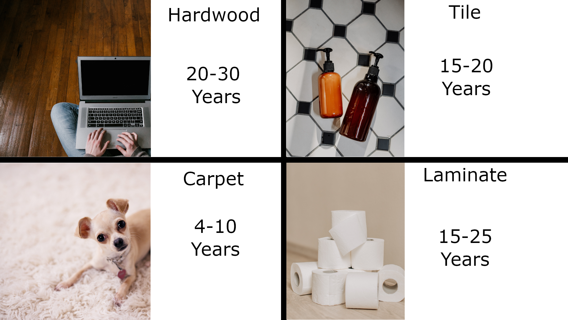 Life Expectancy of Flooring Types Paint Covered Overalls