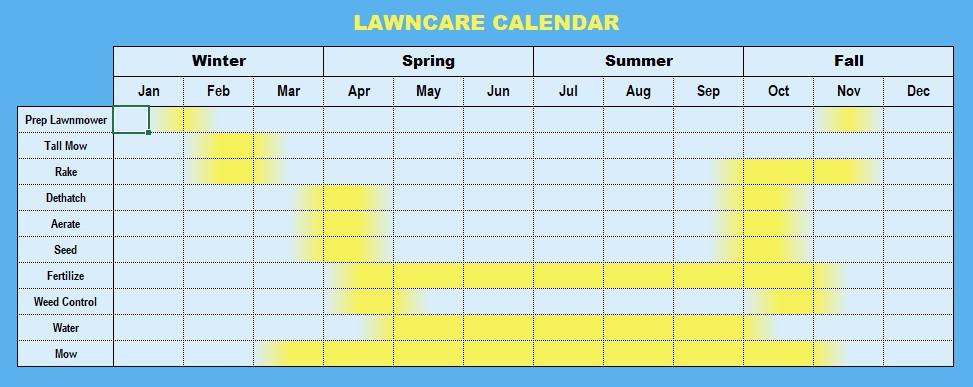Lawncare Calendar Image - Shefter, Stuart - Paint Covered Overalls - Durham North Carolina